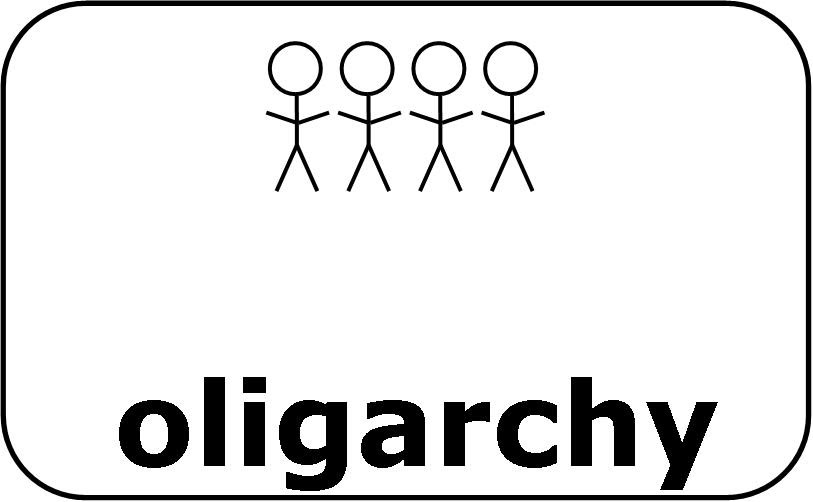Oligarchy Government Pictures China s type of government isOligarchy Government Pictures